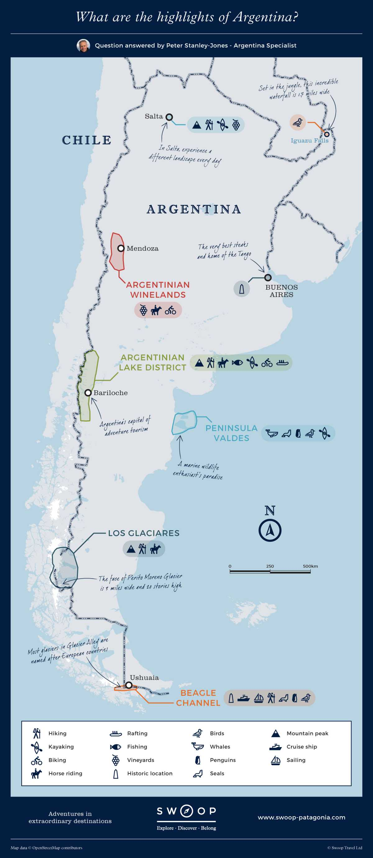 What are the highlights of Argentina