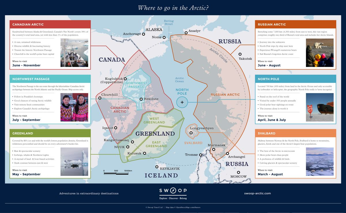 Where to go in the Arctic?
